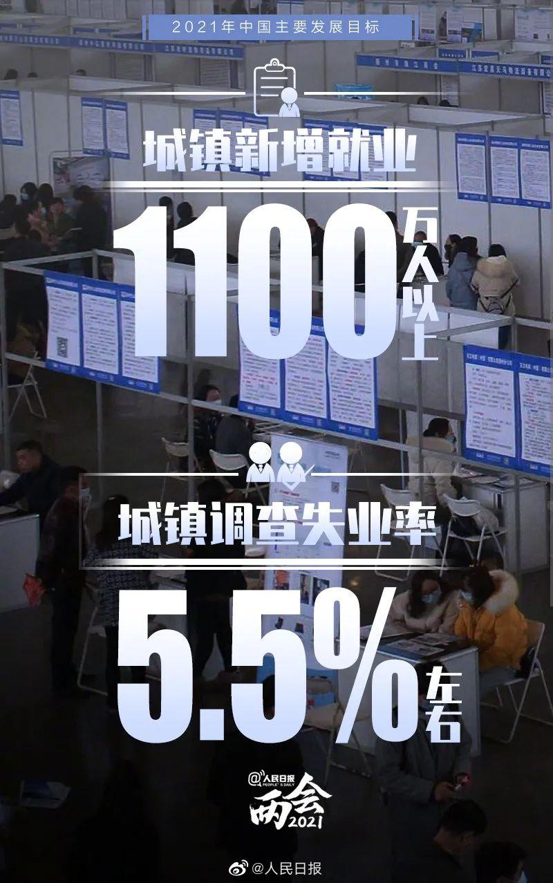 李克强总理在政府工作报告中两次提到海南自贸港(附图速览)
